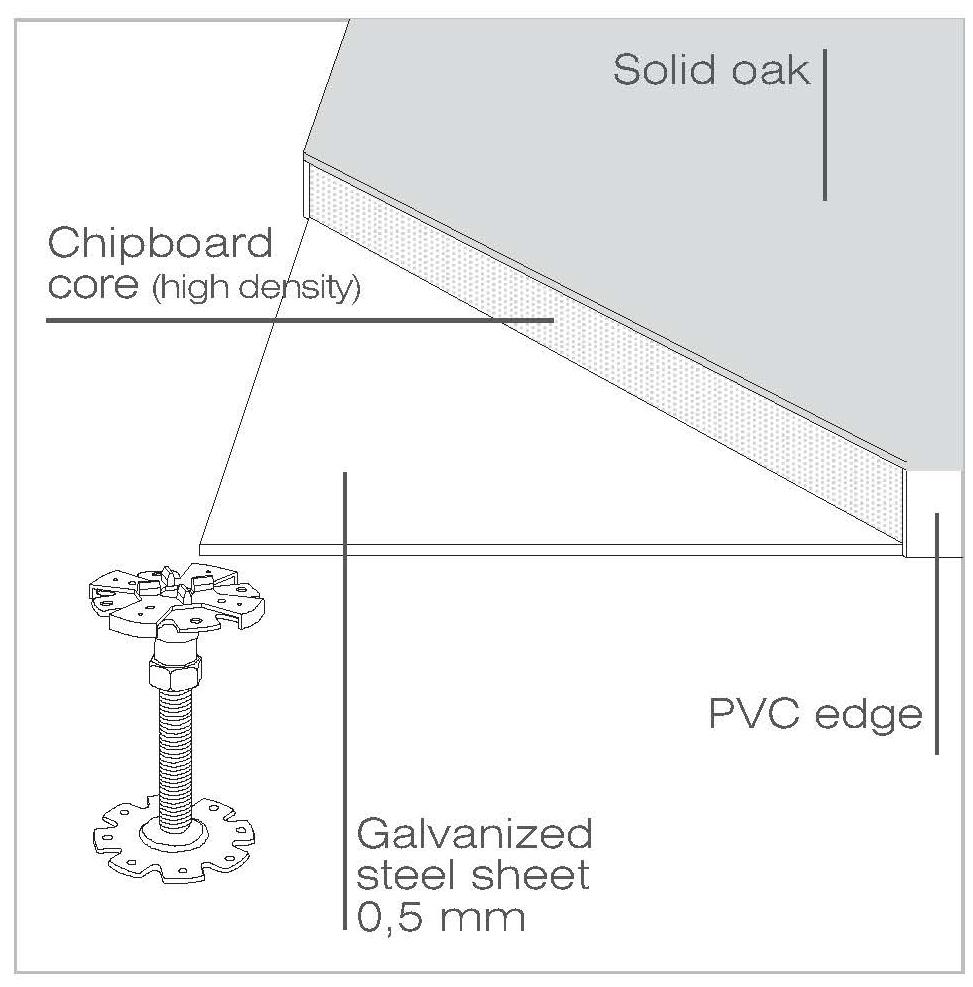 La est tica de un pavimento continuo con las prestaciones for Detalle suelo tecnico